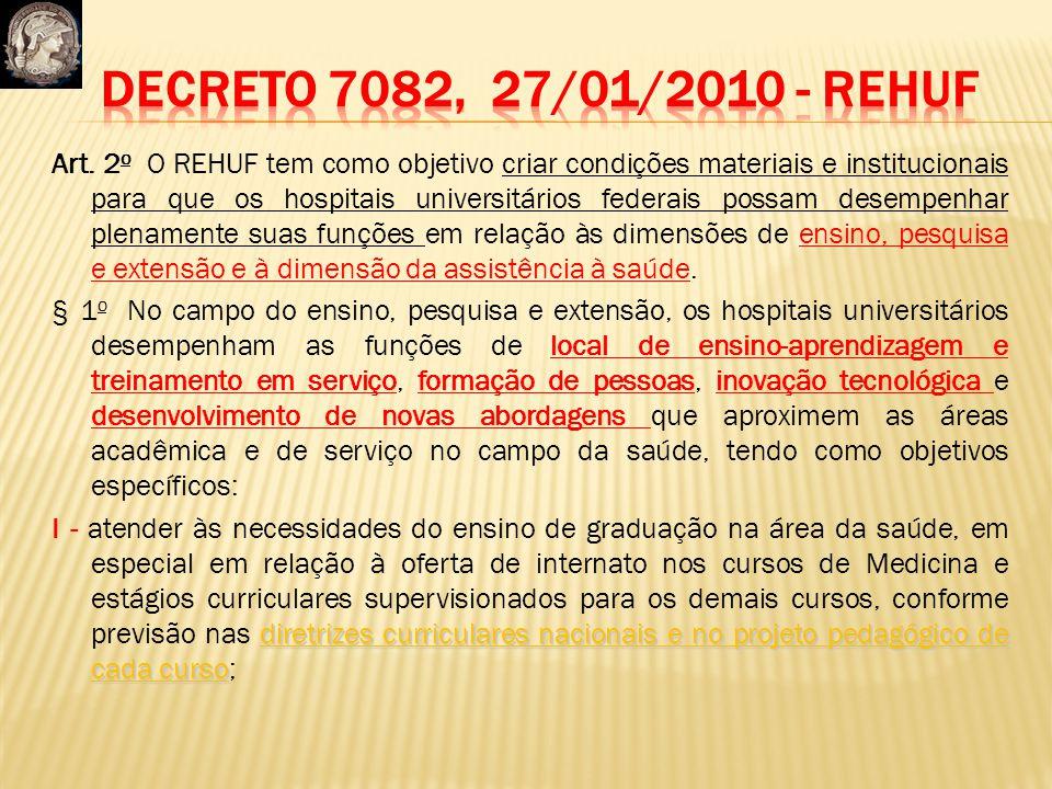 Art. 2 o O REHUF tem como objetivo criar condições materiais e institucionais para que os hospitais universitários federais possam desempenhar plename