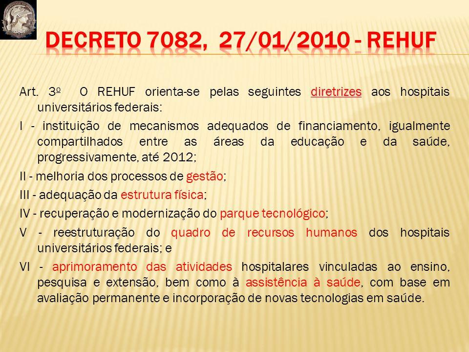 diretrizes Art. 3 o O REHUF orienta-se pelas seguintes diretrizes aos hospitais universitários federais: I - instituição de mecanismos adequados de fi