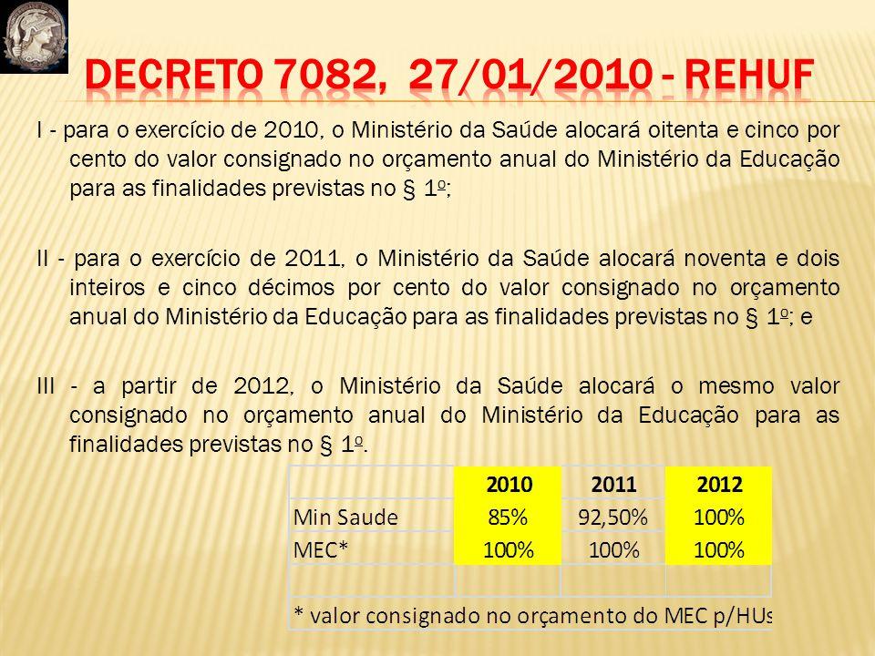 I - para o exercício de 2010, o Ministério da Saúde alocará oitenta e cinco por cento do valor consignado no orçamento anual do Ministério da Educação