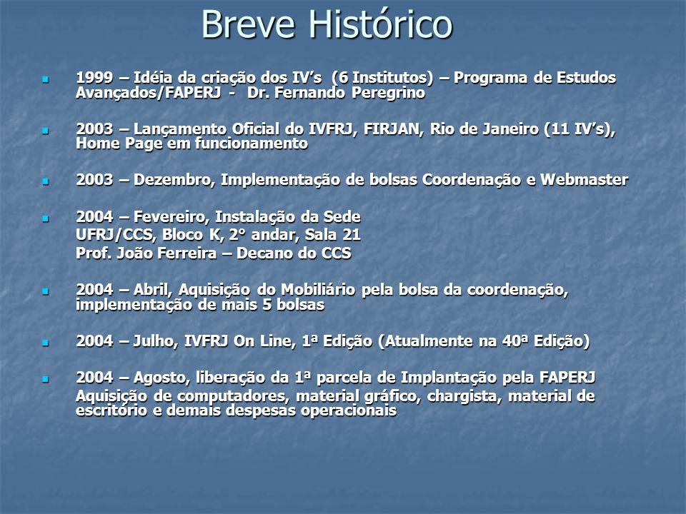 Breve Histórico 1999 – Idéia da criação dos IVs (6 Institutos) – Programa de Estudos Avançados/FAPERJ - Dr. Fernando Peregrino 1999 – Idéia da criação