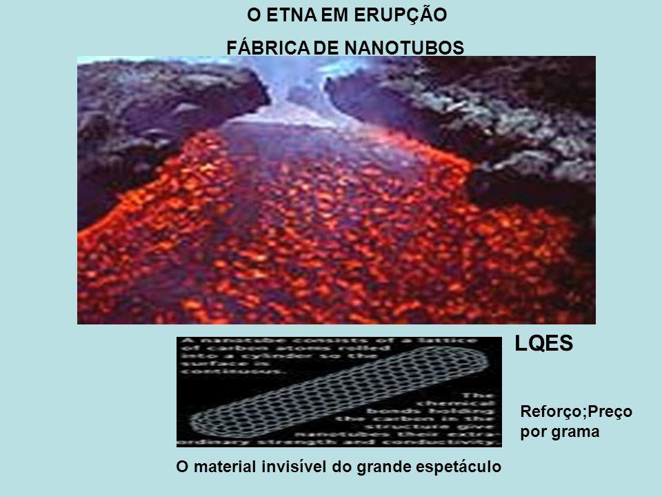 O material invisível do grande espetáculo O ETNA EM ERUPÇÃO FÁBRICA DE NANOTUBOS LQES Reforço;Preço por grama