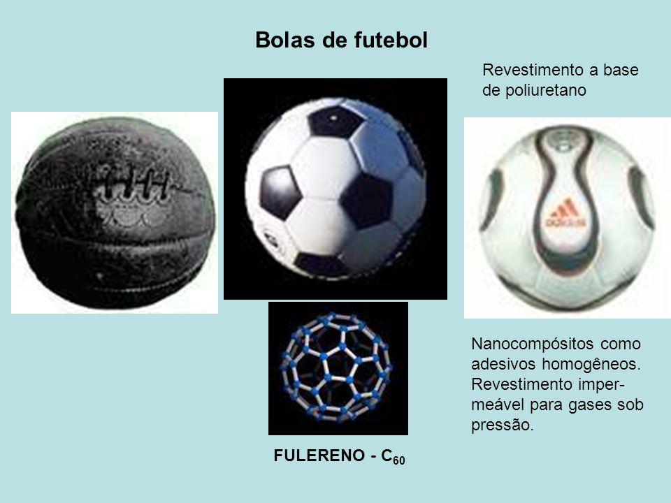 Bolas de futebol FULERENO - C 60 Nanocompósitos como adesivos homogêneos.