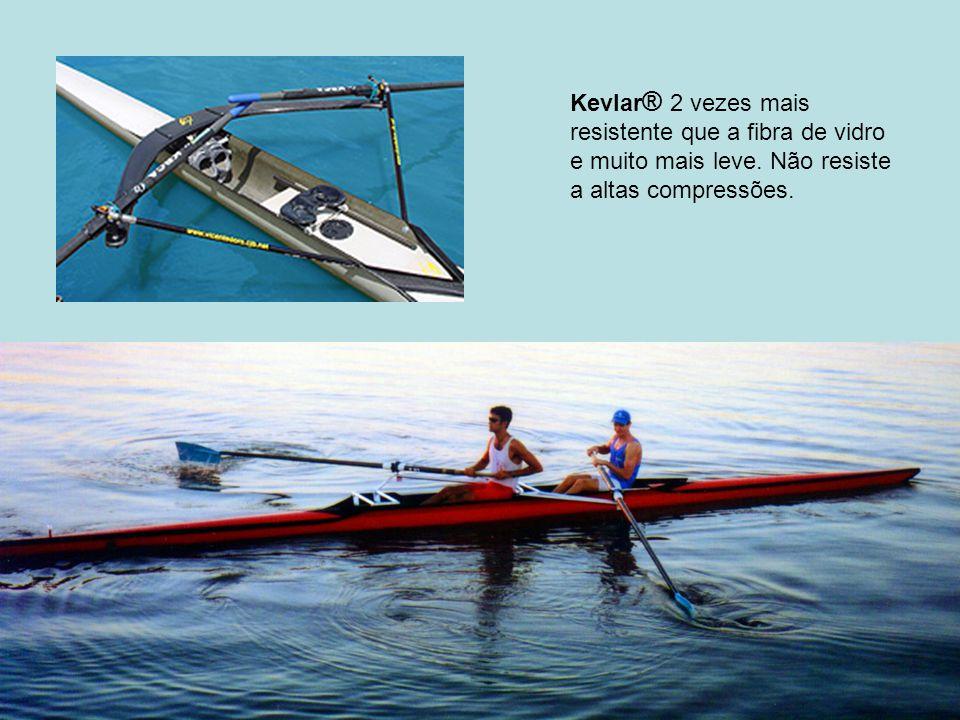 Kevlar ® 2 vezes mais resistente que a fibra de vidro e muito mais leve.