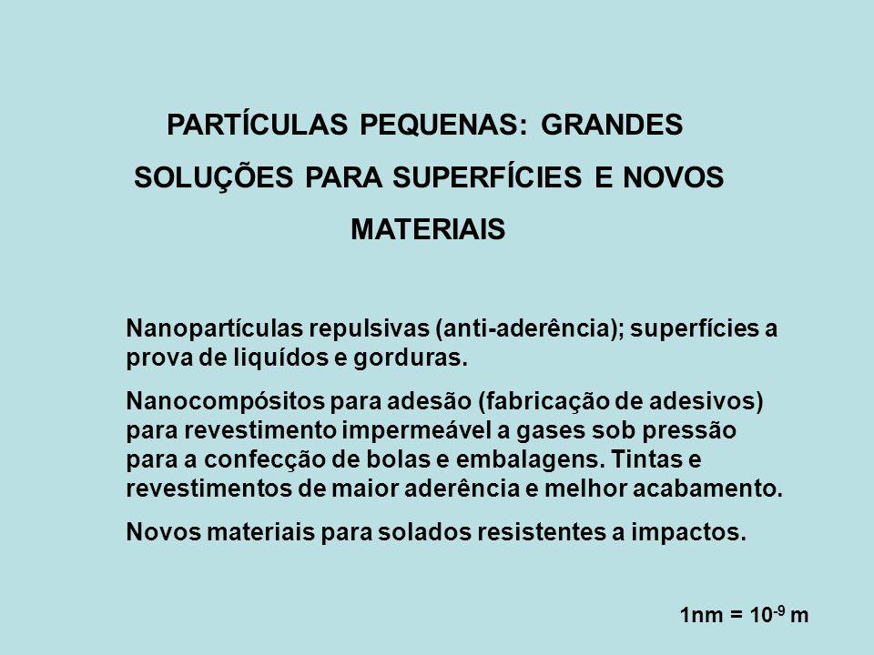 PARTÍCULAS PEQUENAS: GRANDES SOLUÇÕES PARA SUPERFÍCIES E NOVOS MATERIAIS Nanopartículas repulsivas (anti-aderência); superfícies a prova de liquídos e gorduras.