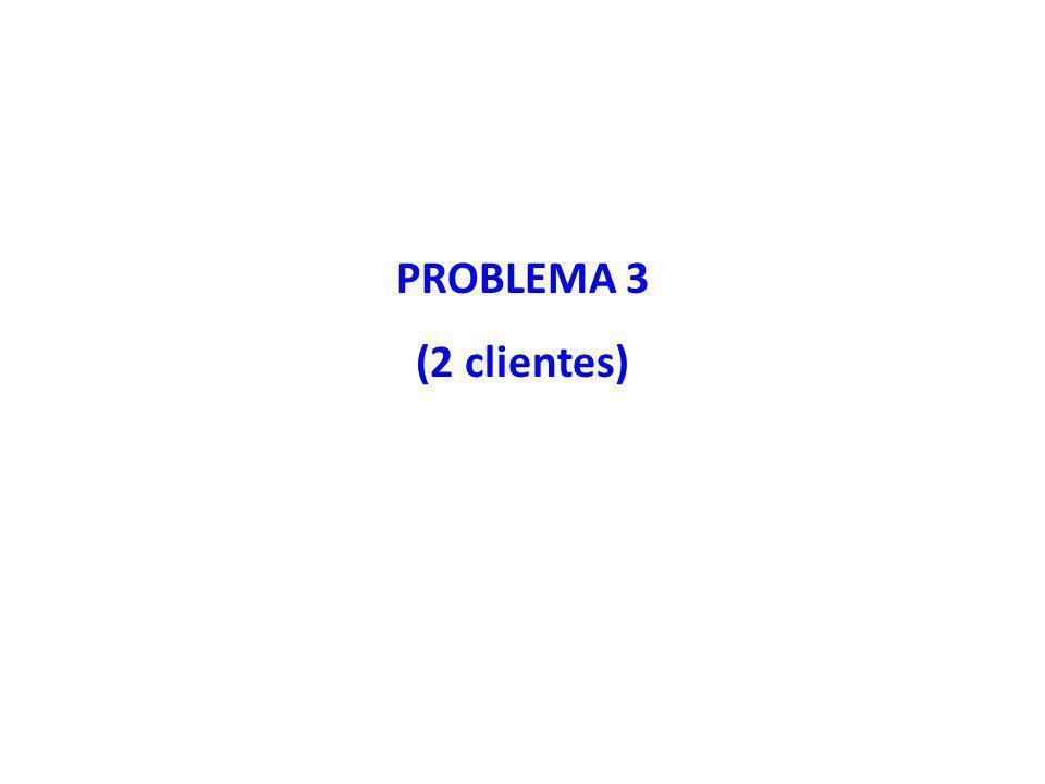 PROBLEMA 3 (2 clientes)