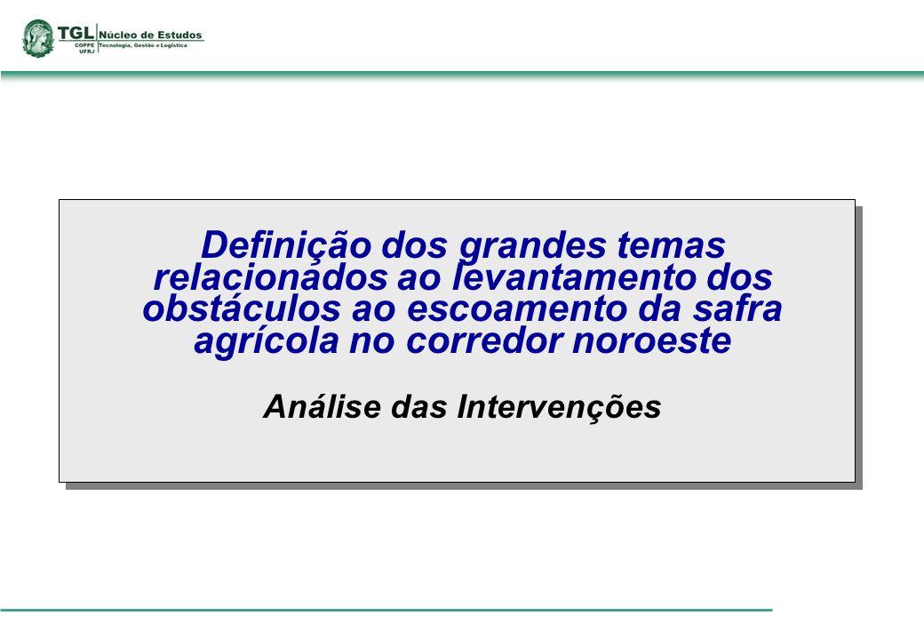 Definição dos grandes temas relacionados ao levantamento dos obstáculos ao escoamento da safra agrícola no corredor noroeste Análise das Intervenções