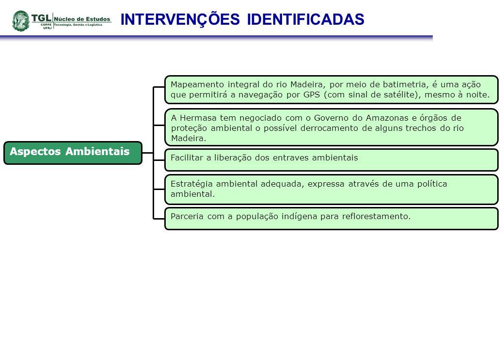 INTERVENÇÕES IDENTIFICADAS Aspectos Ambientais Mapeamento integral do rio Madeira, por meio de batimetria, é uma ação que permitirá a navegação por GP