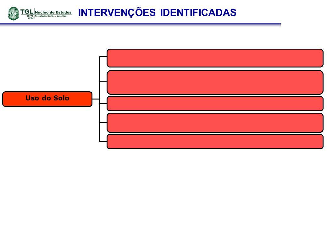 INTERVENÇÕES IDENTIFICADAS Uso do Solo
