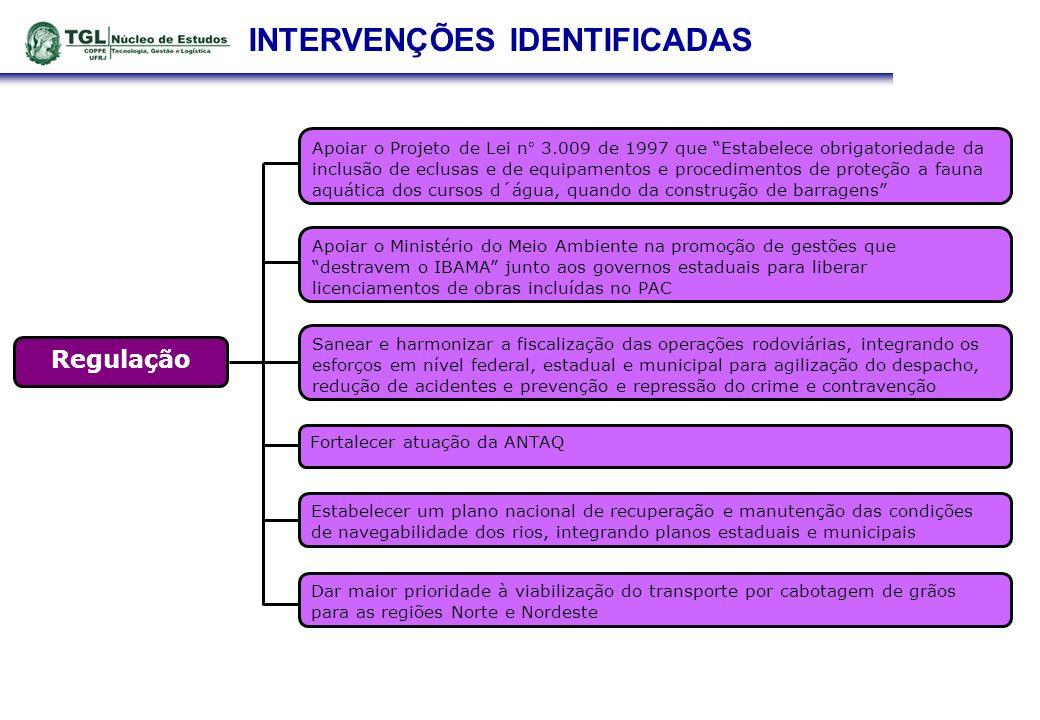 INTERVENÇÕES IDENTIFICADAS Regulação Apoiar o Projeto de Lei n 3.009 de 1997 que Estabelece obrigatoriedade da inclusão de eclusas e de equipamentos e