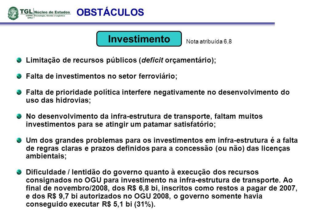 INTERVENÇÕES IDENTIFICADAS Investimento Investimentos em infra-estrutura: em 2003: R$ 53,6 bilhões em 2004: R$ 59,7 bilhões em 2005: R$ 71,5 bilhões em 2006: R$ 72,2 bilhões em 2007: R$ 84,3 bilhões expectativa para 2009 e 2010: alcançar R$ 100 bilhões Em 2008, o Governo Federal previu um investimento de aproximadamente R$ 9 bilhões para obras de infra-estrutura de transportes, sendo 81% no modal rodoviário: Região Norte: destaque as obras de pavimentação da BR-319, da BR-230 e da BR-163; Região Centro-Oeste: duplicação de 200 quilômetros da BR-163/364 no Mato Grosso Ampliação da malha ferroviária objeto da MP 427/2008, com destaques: Ferronorte / ALL até Rondonópolis, pronta até 2011; EF 151 Norte Sul [até 2011 - trecho Açailândia (MA) – Palmas (TO); e até 2015 trecho Palmas (TO) até Panorama (SP)]; EF 334 - Ilhéus (BA) até Alvorada (TO) até 2015; Considerada como operacional a Hidrovia Teles Pires-Tapajós em 2023, para não fazer competição de carregamento no mapa com a BR 163.