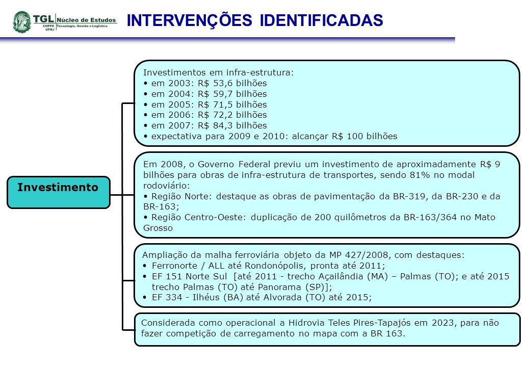 INTERVENÇÕES IDENTIFICADAS Investimento Investimentos em infra-estrutura: em 2003: R$ 53,6 bilhões em 2004: R$ 59,7 bilhões em 2005: R$ 71,5 bilhões e