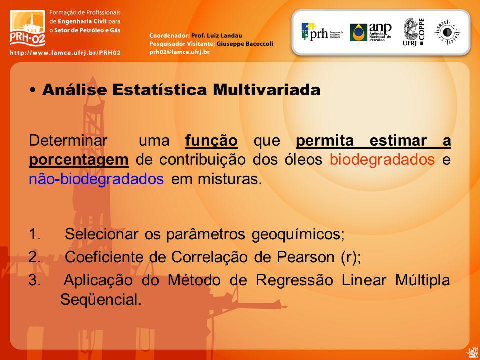 Análise Estatística Multivariada Determinar uma função que permita estimar a porcentagem de contribuição dos óleos biodegradados e não-biodegradados e