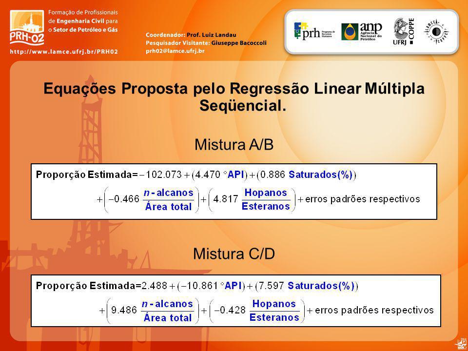 Equações Proposta pelo Regressão Linear Múltipla Seqüencial. Mistura A/B Mistura C/D