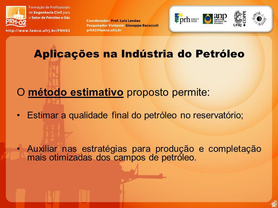 Aplicações na Indústria do Petróleo O método estimativo proposto permite: Estimar a qualidade final do petróleo no reservatório; Auxiliar nas estratég