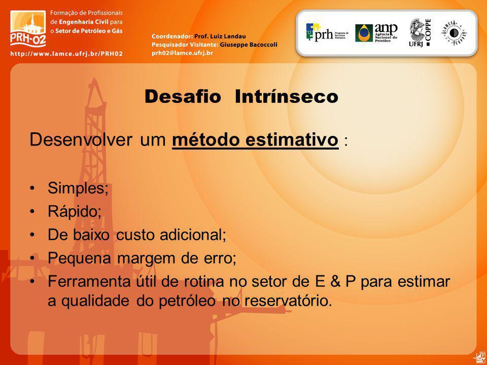 Desafio Intrínseco Desenvolver um método estimativo : Simples; Rápido; De baixo custo adicional; Pequena margem de erro; Ferramenta útil de rotina no