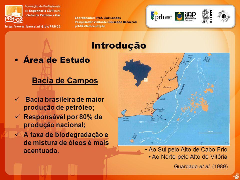 Área de Estudo Bacia de Campos Bacia brasileira de maior produção de petróleo; Responsável por 80% da produção nacional; A taxa de biodegradação e de