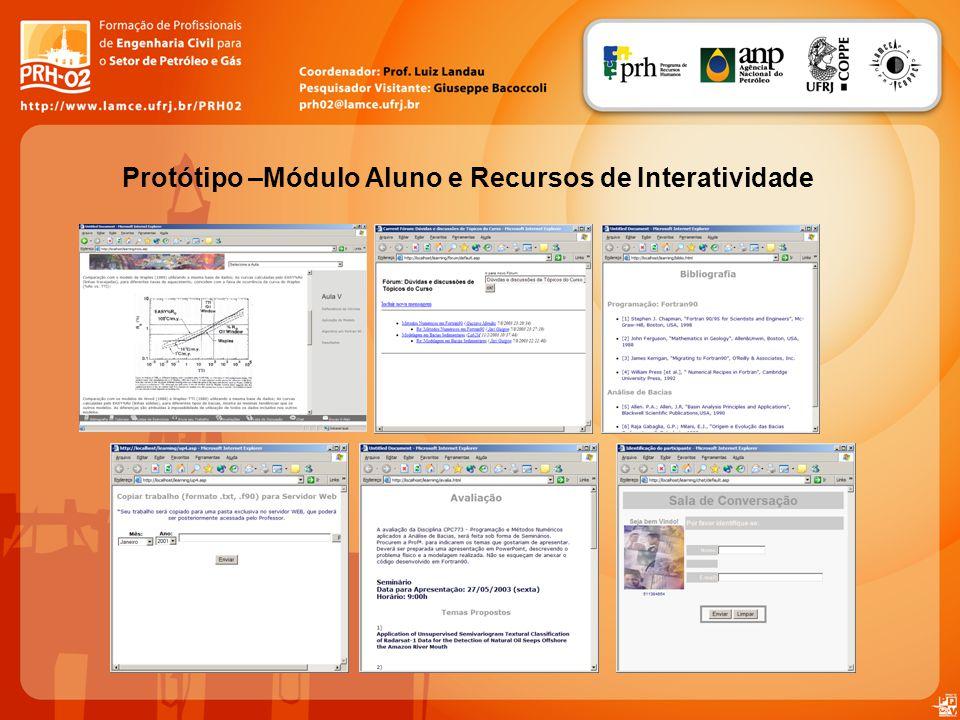 Protótipo –Módulo Aluno e Recursos de Interatividade