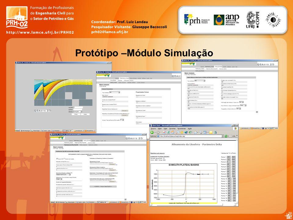 Protótipo –Módulo Simulação