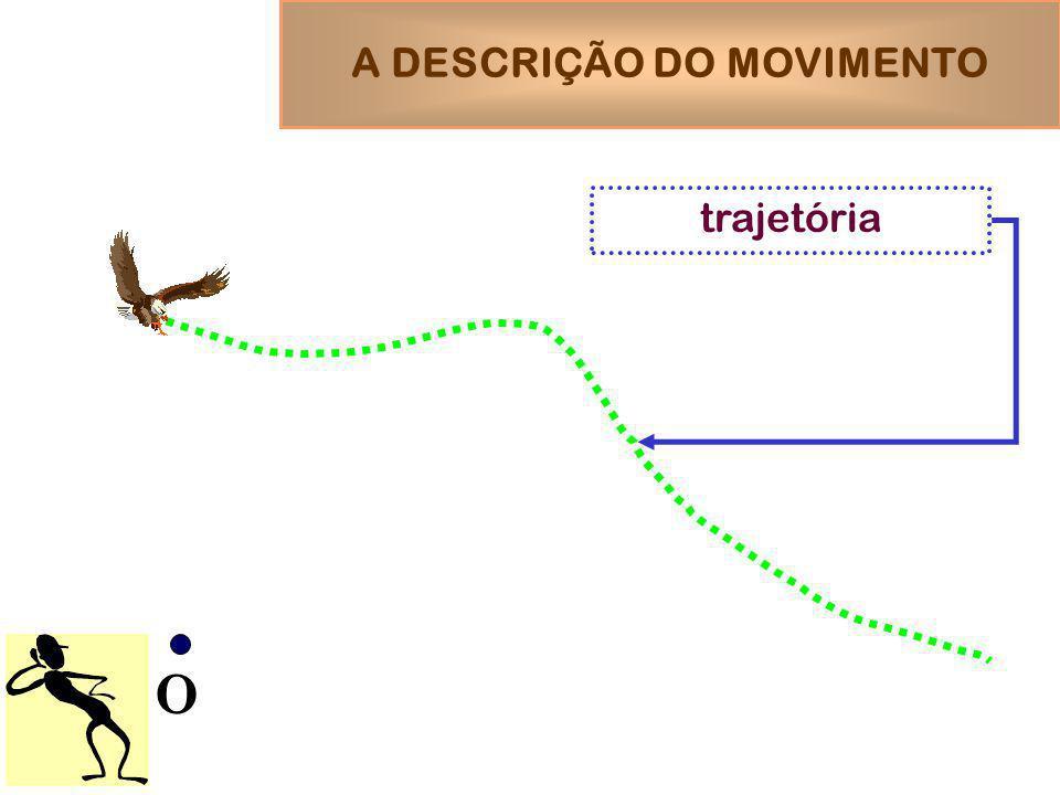 O trajetória A DESCRIÇÃO DO MOVIMENTO