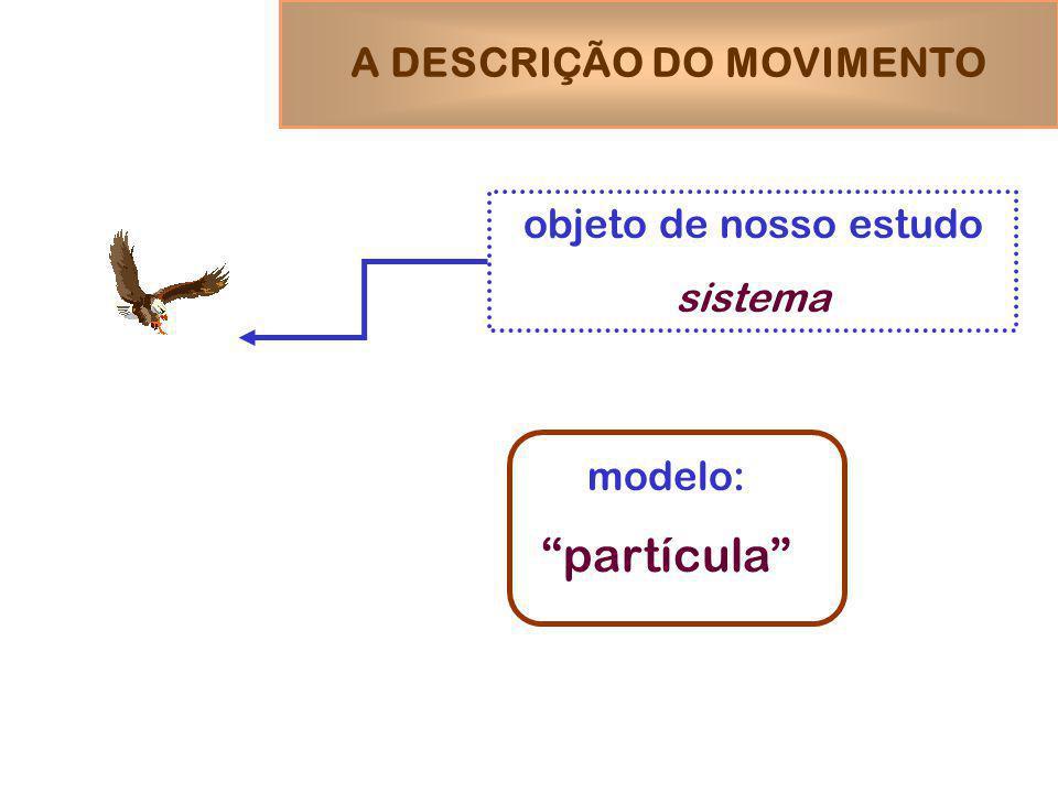 objeto de nosso estudo sistema modelo: partícula A DESCRIÇÃO DO MOVIMENTO