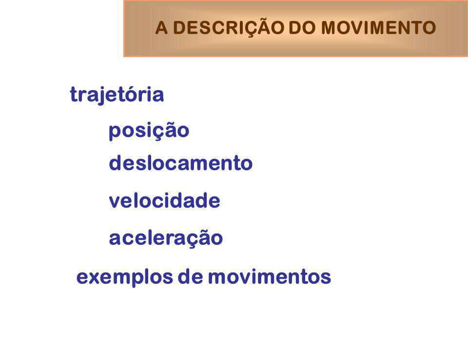 A DESCRIÇÃO DO MOVIMENTO O t = 0,5 s