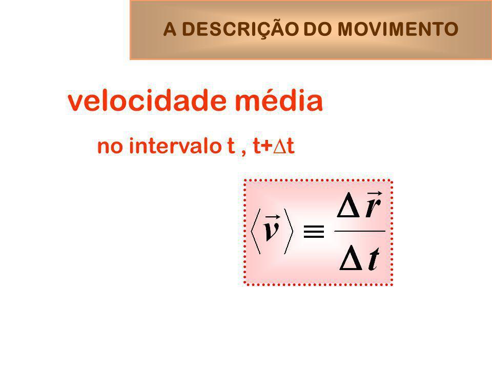 velocidade média no intervalo t, t+ t