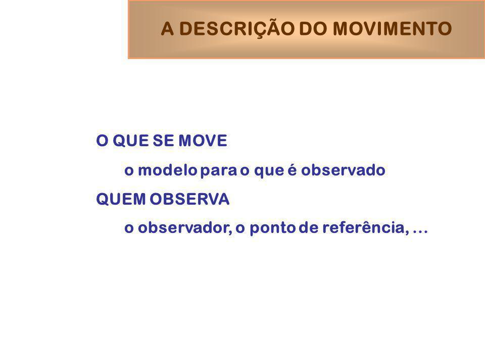 O r (t) A DESCRIÇÃO DO MOVIMENTO