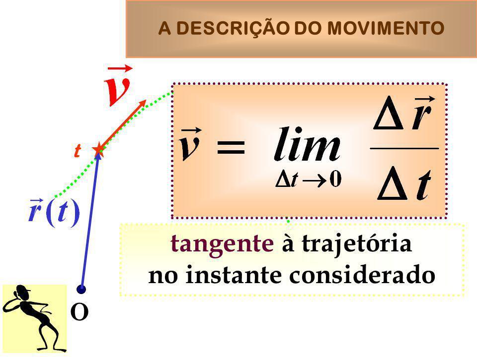 A DESCRIÇÃO DO MOVIMENTO O t tangente à trajetória no instante considerado