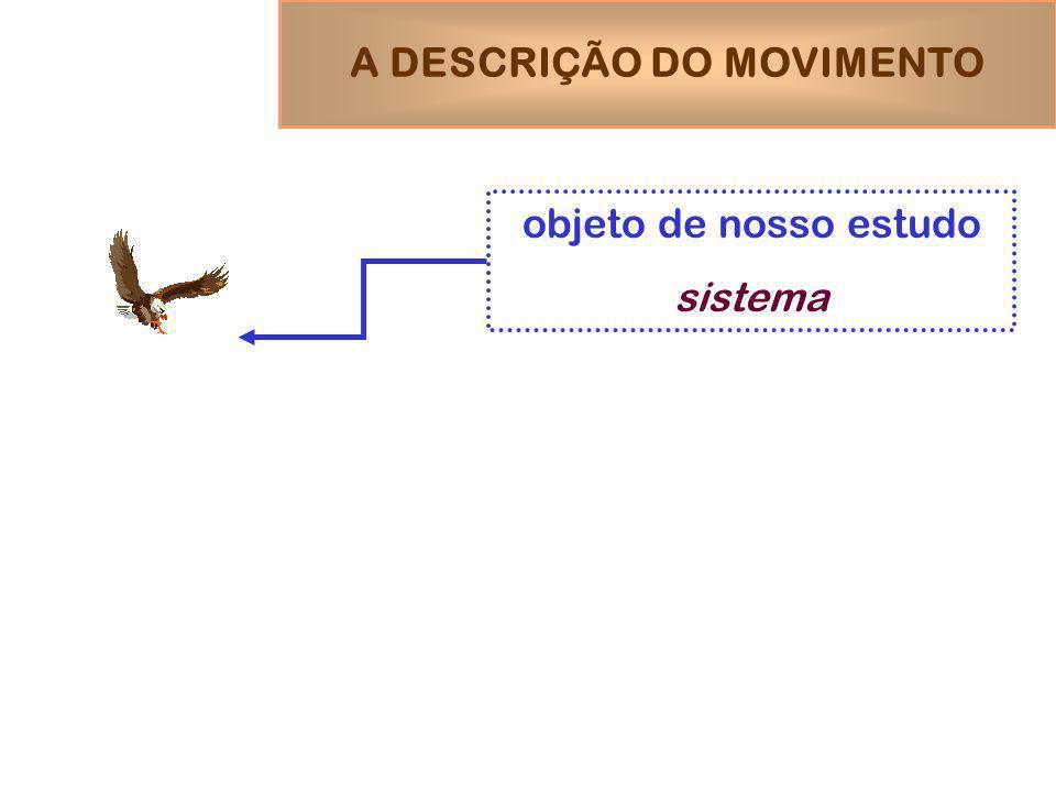 o observador sistema de referência A DESCRIÇÃO DO MOVIMENTO