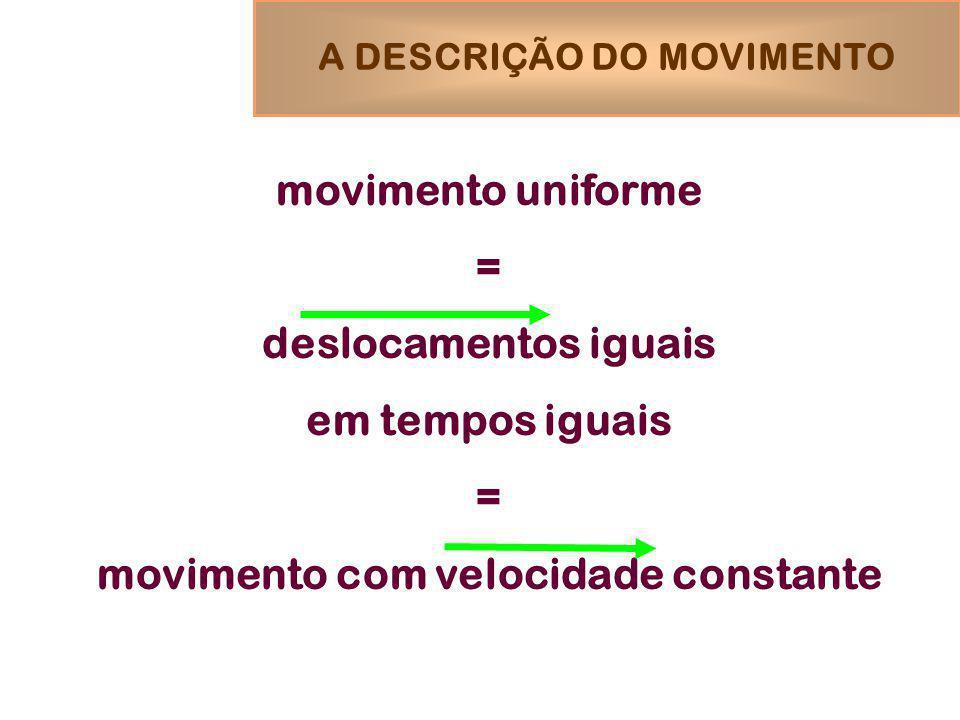 A DESCRIÇÃO DO MOVIMENTO movimento uniforme = deslocamentos iguais em tempos iguais = movimento com velocidade constante