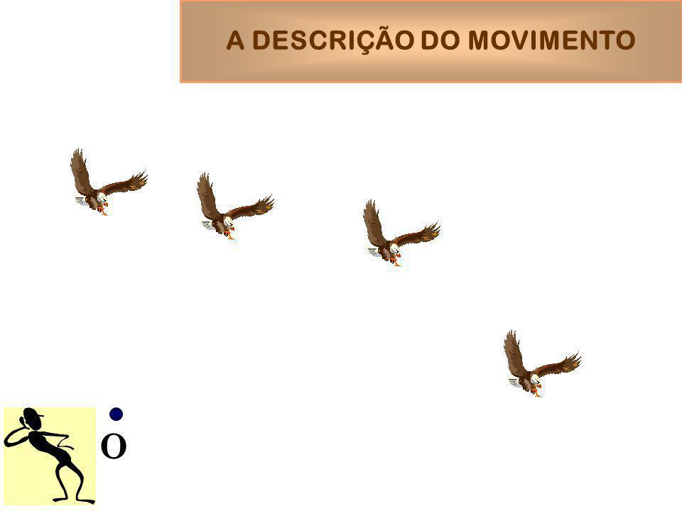 A DESCRIÇÃO DO MOVIMENTO O t t+ t