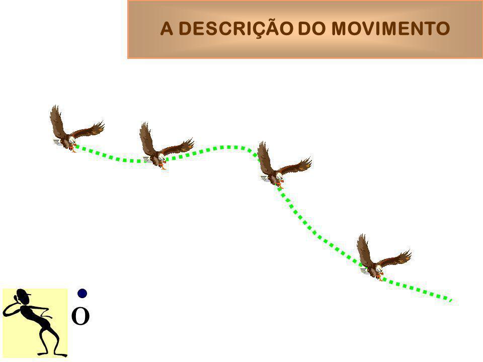 A DESCRIÇÃO DO MOVIMENTO O v t decrescente r decrescente t