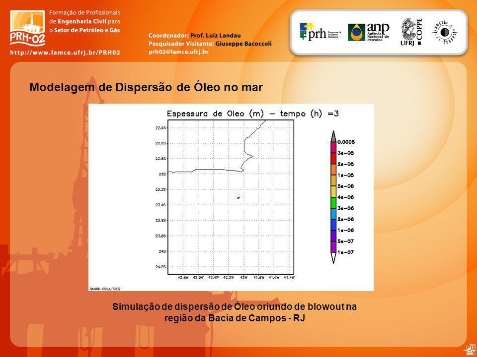 Simulação de dispersão de Óleo oriundo de blowout na região da Bacia de Campos - RJ Modelagem de Dispersão de Óleo no mar