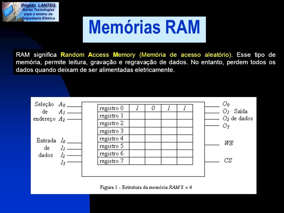 Memórias RAM RAM significa Random Access Memory (Memória de acesso aleatório). Esse tipo de memória, permite leitura, gravação e regravação de dados.
