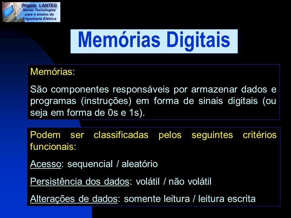 Memórias Digitais Tipos tipos básicos de memória De acordo com os critérios funcionais as memórias digitais podem ser agrupadas em duas grandes classes: Mémória RAM - Random Access Memory (memória de acesso aleatório) Memória ROM - Read-Only Memory (memória apenas de leitura)