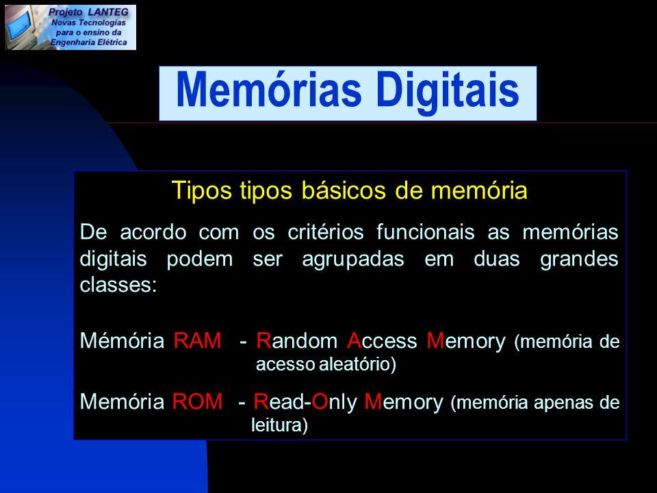 Memórias Digitais Tipos tipos básicos de memória De acordo com os critérios funcionais as memórias digitais podem ser agrupadas em duas grandes classe