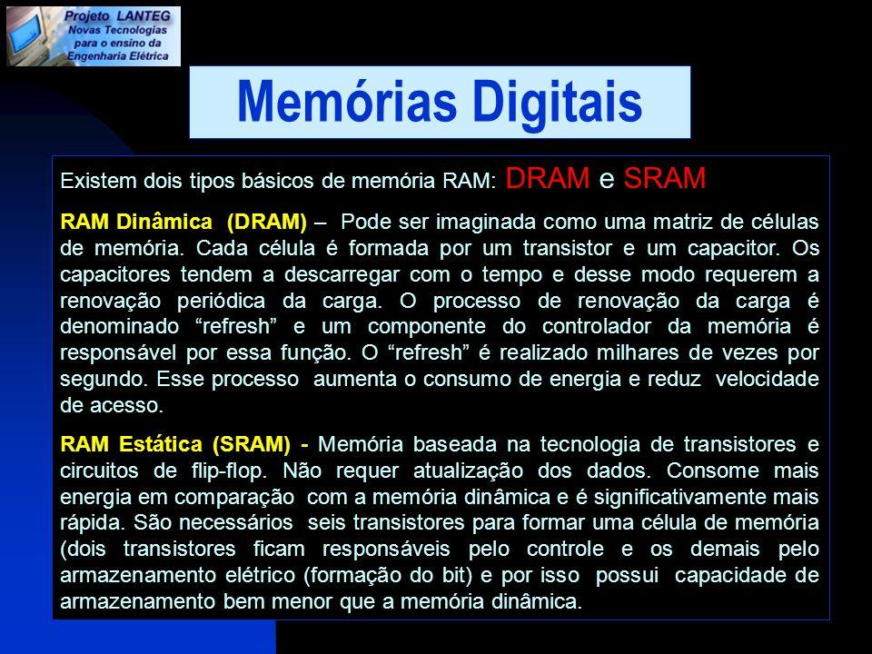Memórias Digitais Mémória RAM VantagensDesvantagens RAM Dinâmica -Barata -Alta Densidade -Necessita de Atualização -Lenta RAM Estática -Rápida -Não necessita de atualização -Mais cara -Consome Mais Energia -Baixa Densidade