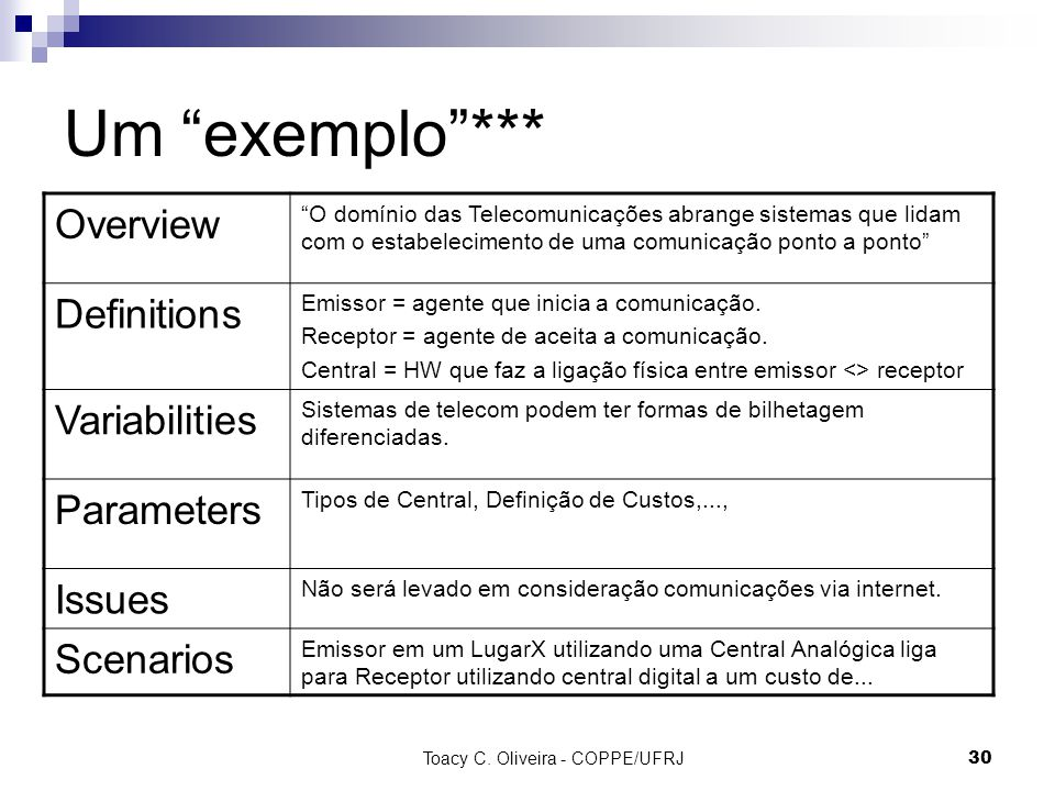 Toacy C. Oliveira - COPPE/UFRJ 30 Um exemplo*** Overview O domínio das Telecomunicações abrange sistemas que lidam com o estabelecimento de uma comuni