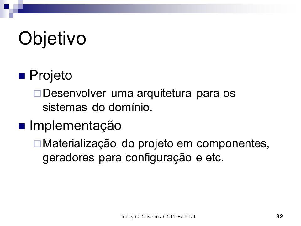 32 Objetivo Projeto Desenvolver uma arquitetura para os sistemas do domínio. Implementação Materialização do projeto em componentes, geradores para co