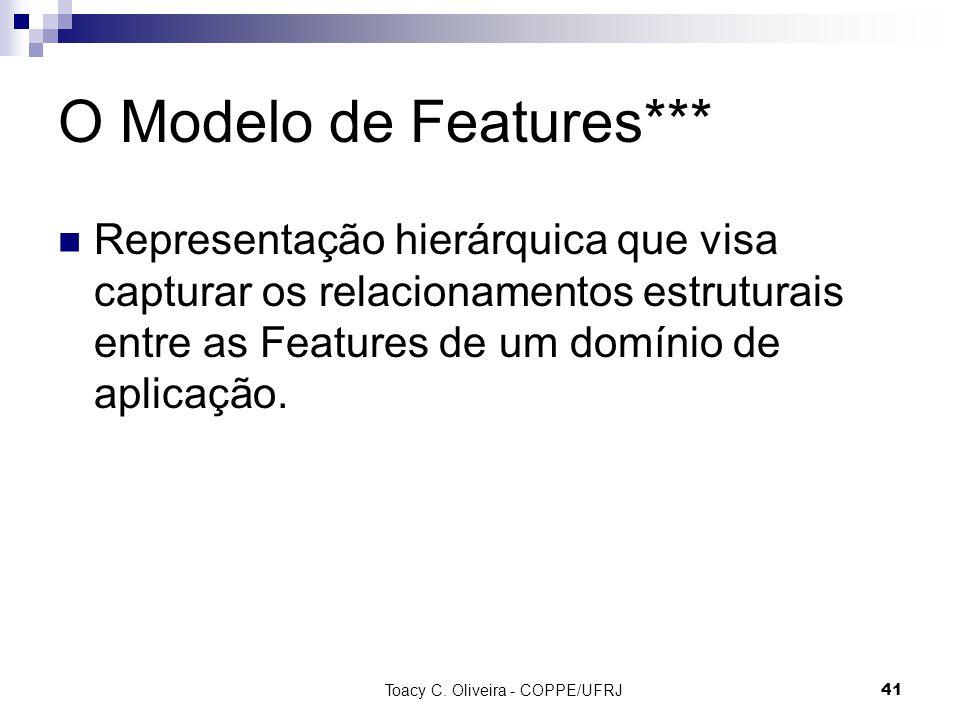 41 O Modelo de Features*** Representação hierárquica que visa capturar os relacionamentos estruturais entre as Features de um domínio de aplicação.