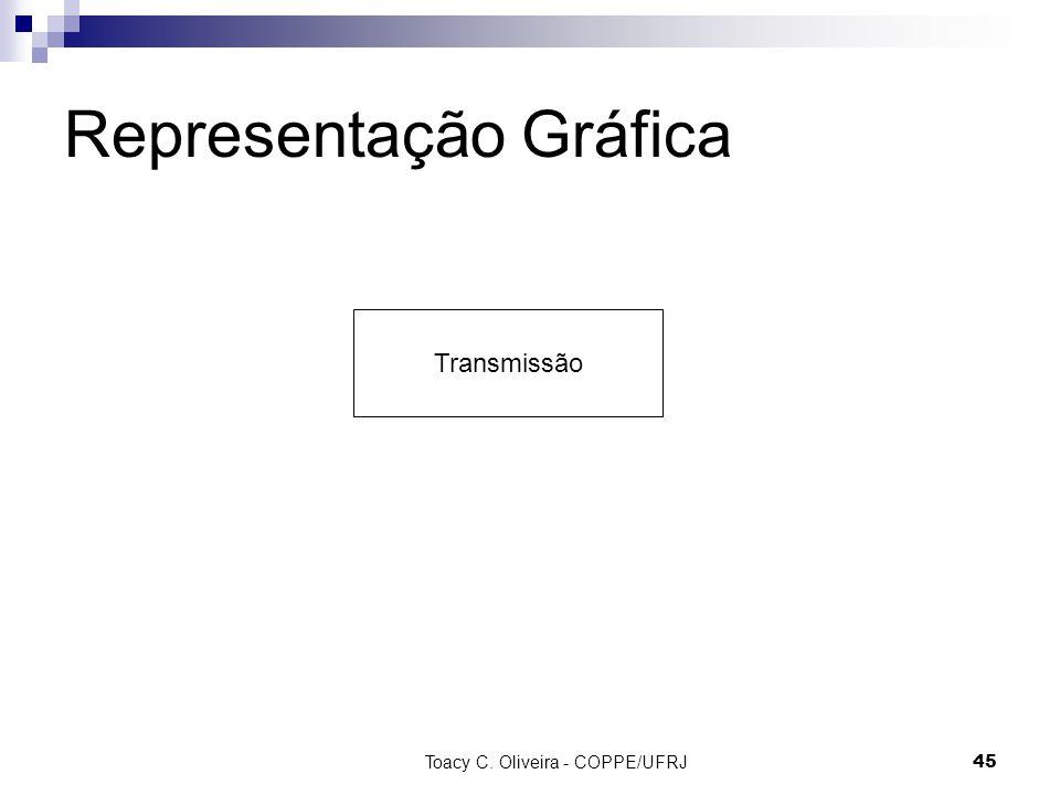 Toacy C. Oliveira - COPPE/UFRJ 45 Representação Gráfica Transmissão