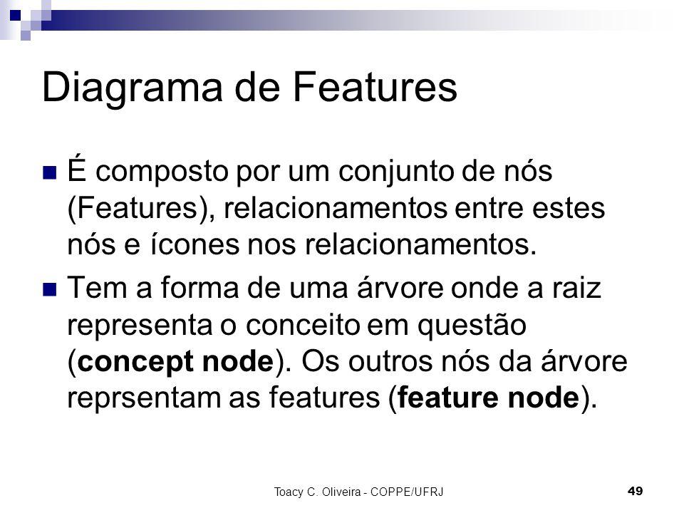 Toacy C. Oliveira - COPPE/UFRJ 49 Diagrama de Features É composto por um conjunto de nós (Features), relacionamentos entre estes nós e ícones nos rela