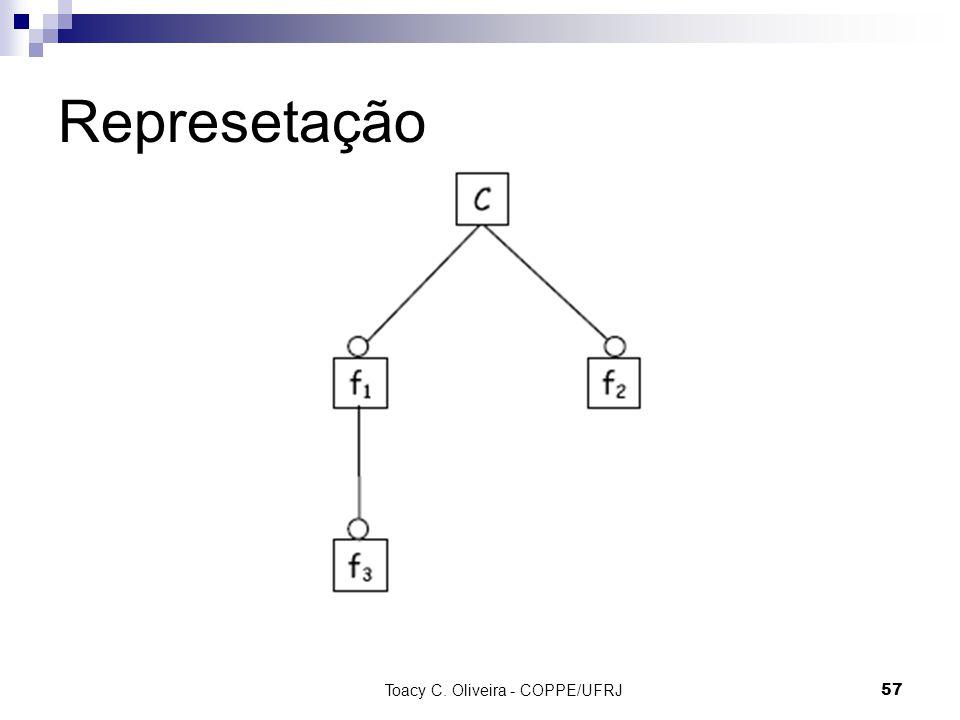 Toacy C. Oliveira - COPPE/UFRJ 57 Represetação