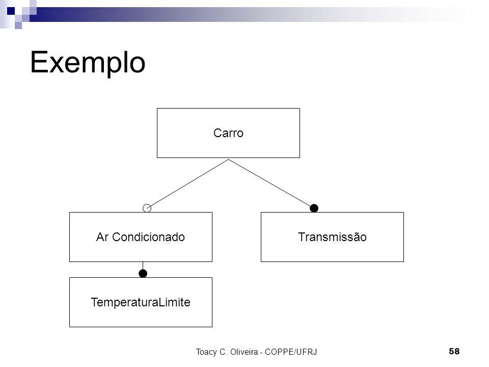 Toacy C. Oliveira - COPPE/UFRJ 58 Exemplo Carro Ar CondicionadoTransmissão TemperaturaLimite