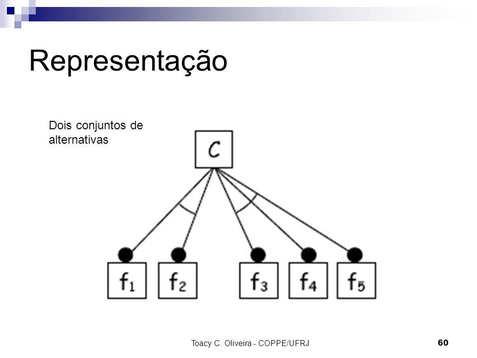 Toacy C. Oliveira - COPPE/UFRJ 60 Representação Dois conjuntos de alternativas