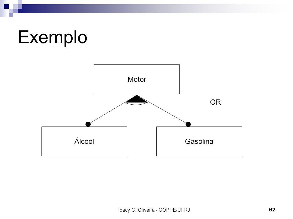 Toacy C. Oliveira - COPPE/UFRJ 62 Exemplo Motor ÁlcoolGasolina OR