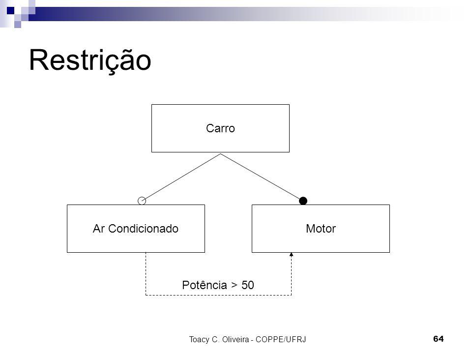 Toacy C. Oliveira - COPPE/UFRJ 64 Restrição Carro Ar CondicionadoMotor Potência > 50