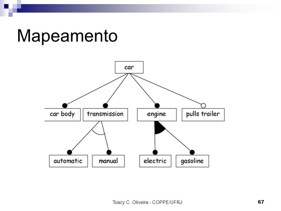Toacy C. Oliveira - COPPE/UFRJ 67 Mapeamento