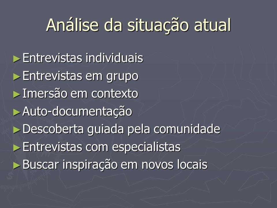 Análise da situação atual Entrevistas individuais Entrevistas individuais Entrevistas em grupo Entrevistas em grupo Imersão em contexto Imersão em con