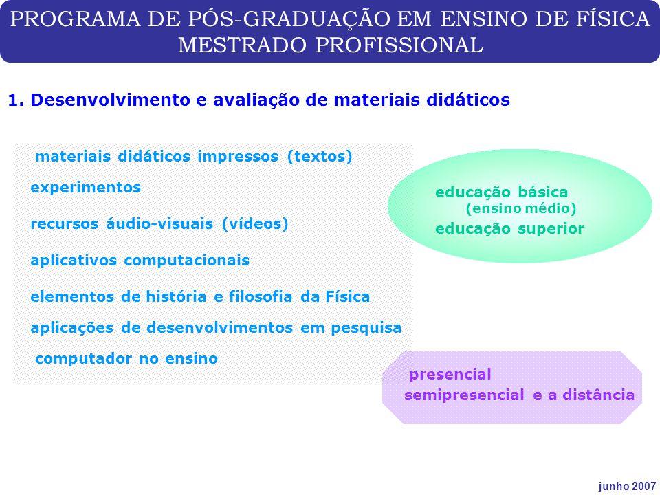 PROGRAMA DE PÓS-GRADUAÇÃO EM ENSINO DE FÍSICA MESTRADO PROFISSIONAL junho 2007 1. Desenvolvimento e avaliação de materiais didáticos materiais didátic